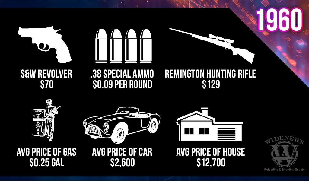 a chart comparing the cost of guns and ammo in the 1960s