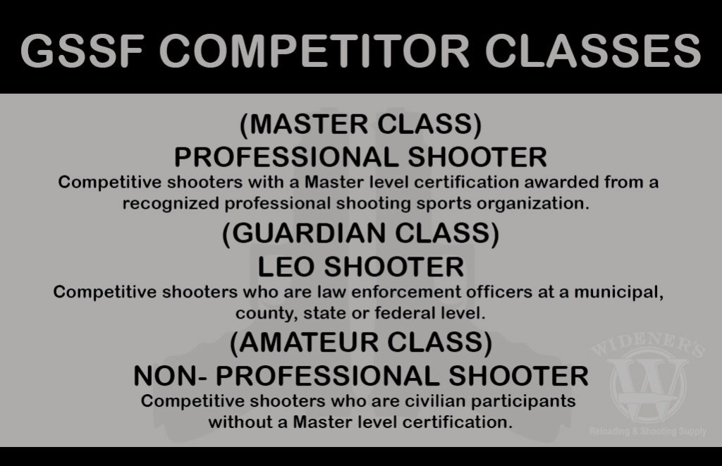 list of gssf competitor classes