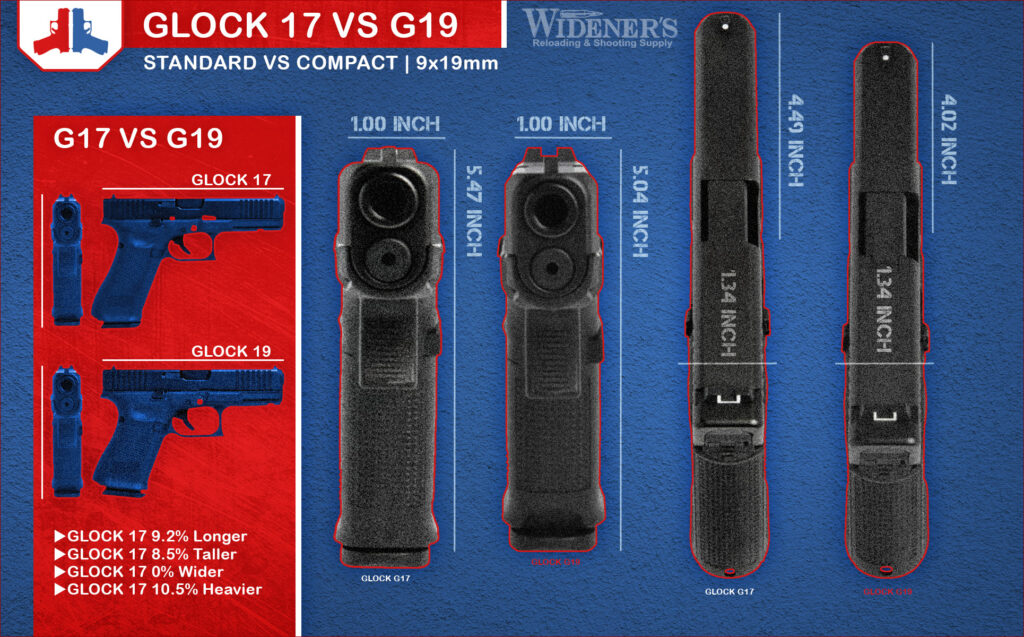 a chart graphic comparing the glock 17 and 19 semi automatic pistols