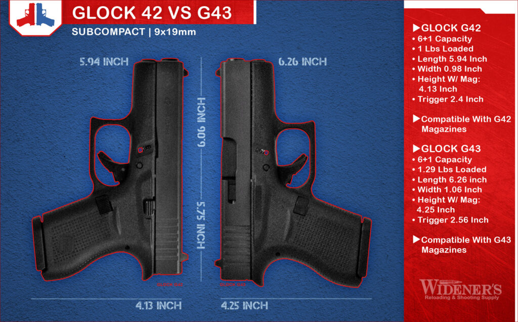 a chart graphic comparing the glock 42 and 43 semi automatic pistols