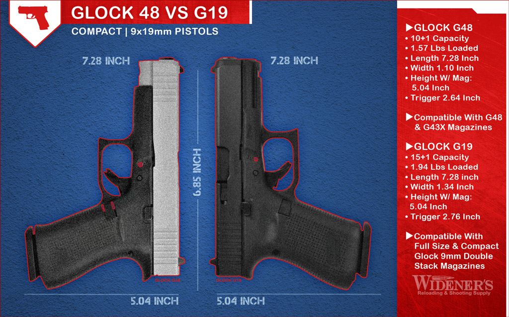 a comparison chart of the Glock 48 VS 19