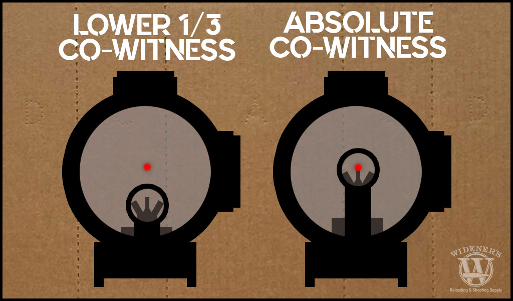 a photo comparing absolute vs lower 1/3 co-witness sights