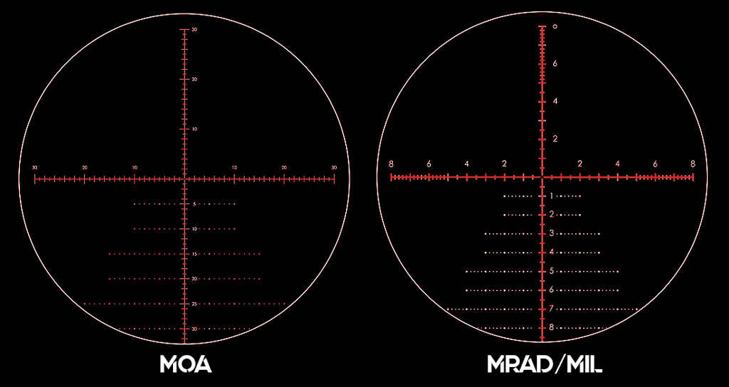 a photo comparing MOA vs MRAD