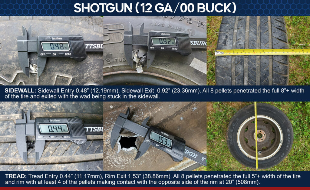 a comparison of shooting a tire