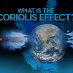 a photo of the coriolis effect